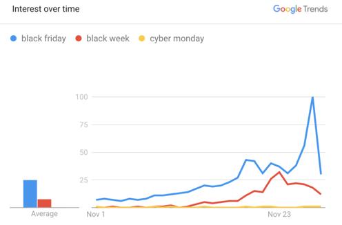 trend-black-friday